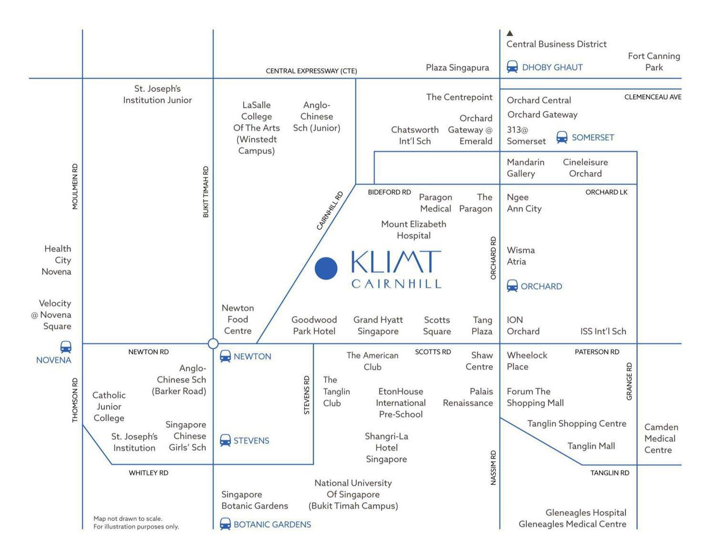 KLIMT Location